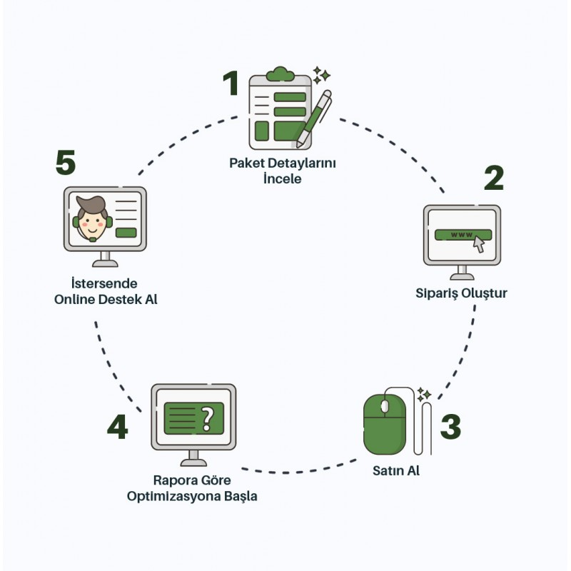 Online SEO Eğitimi